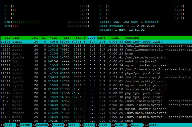 install htop pada vps linux centos ubuntu 32 bit 64 bit